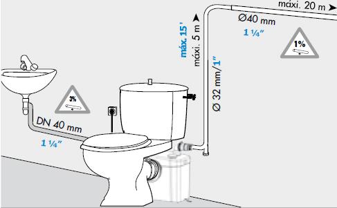 Como instalar un inodoro alba iles for Que es inodoro