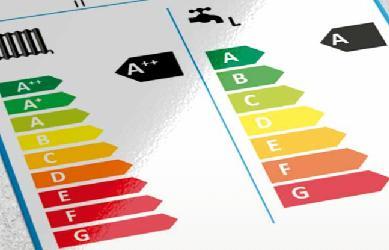 Algunos trucos para ahorrar energía eléctrica y gas en casa